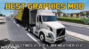 Realistic Lighting 2 JBX Settings v1.9.12 - Reshade v4.0.2, 1 photo