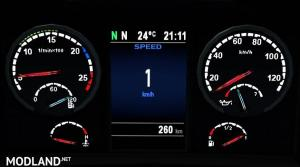 Old SCS Scania Custom Dashboard
