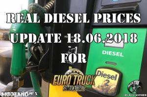 Real Diesel Prices for Euro Truck Simulator 2 map (updated 18.06.2018)