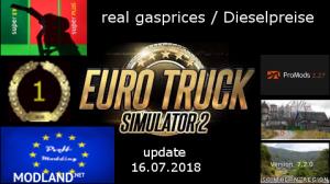 real gasprices/Dieselpreise update 16.07