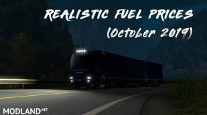 Realistic Fuel Prices (October 2019)
