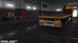 Signs on your Trailer  v0.7.00.00 1.33