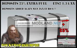 Deposits 25% Extra Fuel by Rockeropasiempre Ets2 V 1.34.x - External Download image