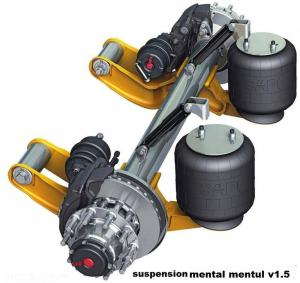 Suspension Mental Mentul v 1.5