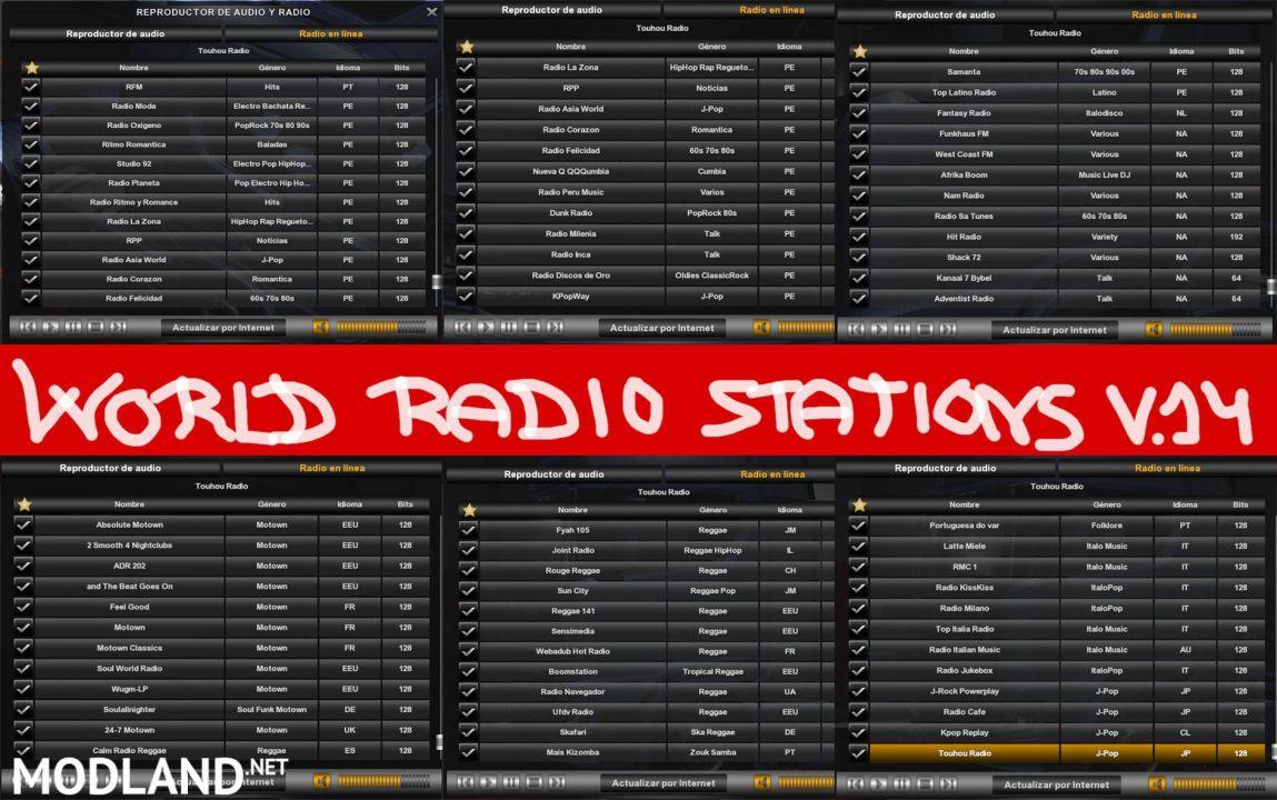 World Radio Stations