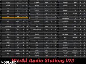 World Radio Stations V13, 3 photo