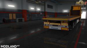 Signs on your Trailer v 0.5.40
