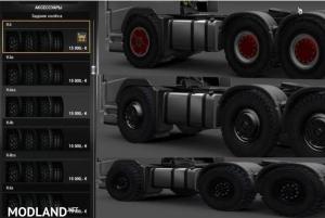Spin tires 2014 v 1.12.1