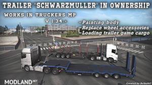 Schwarzmuller in ownership, 3 photo