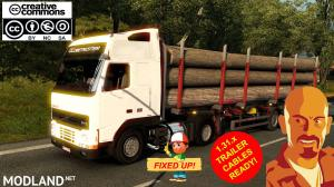 VOLVO FH MK1 FIXED UP!(FH12 & FH16) ETS2 1.31.x, 3 photo