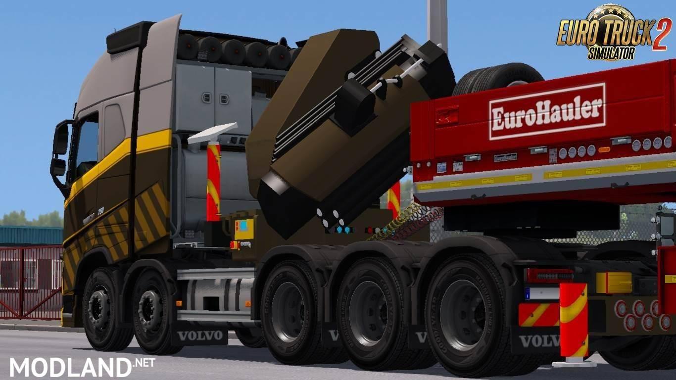 euro truck simulator 2 download free full version 2019