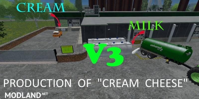 Farming Simulator Collector Map