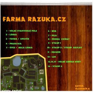 FARMA RAZUKA