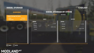 Global Company Remote Diesel Storage Fixed by Stevie, 3 photo