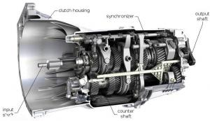 Real Manual Gearbox Transmission, 1 photo