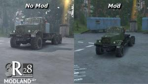 Exterior Camera – SpinTires 03.03.16, 2 photo