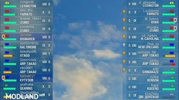 Command Panels with HP for WoWs [0.8.0]